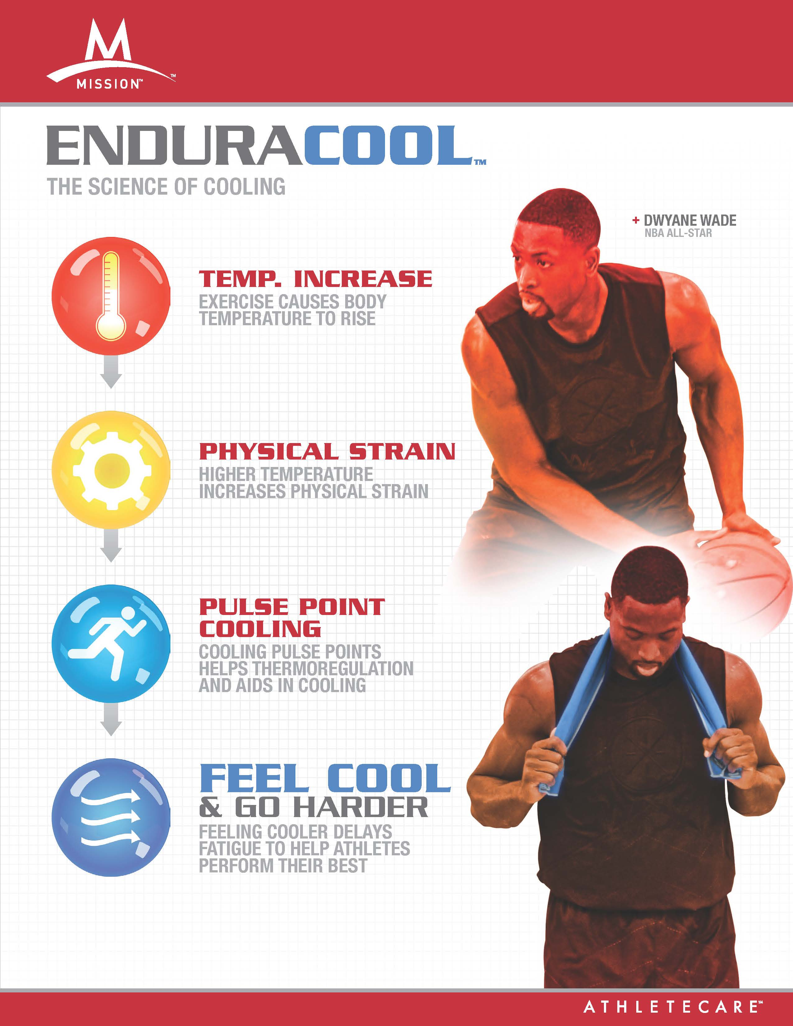 Dwyane Wade Enduracool Cooling